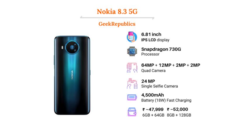 Nokia 8.3 5G Priice in India