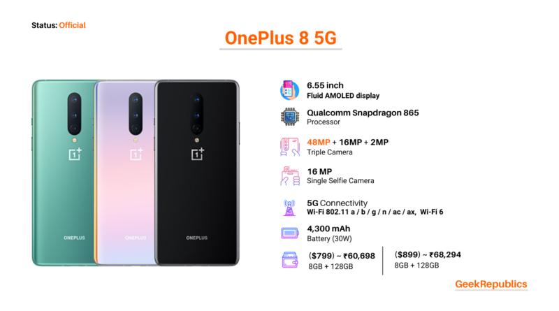 OnePlus 8 5G Price Full Review