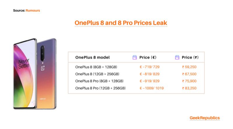 Oneplus 8 Price leaked