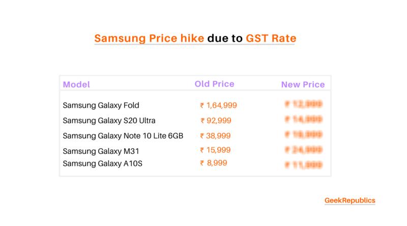 Samsung Galaxy new smartphone price list