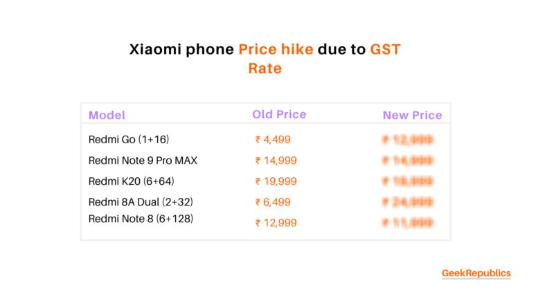 Xiaomi new Smartphone price list in India Redmi